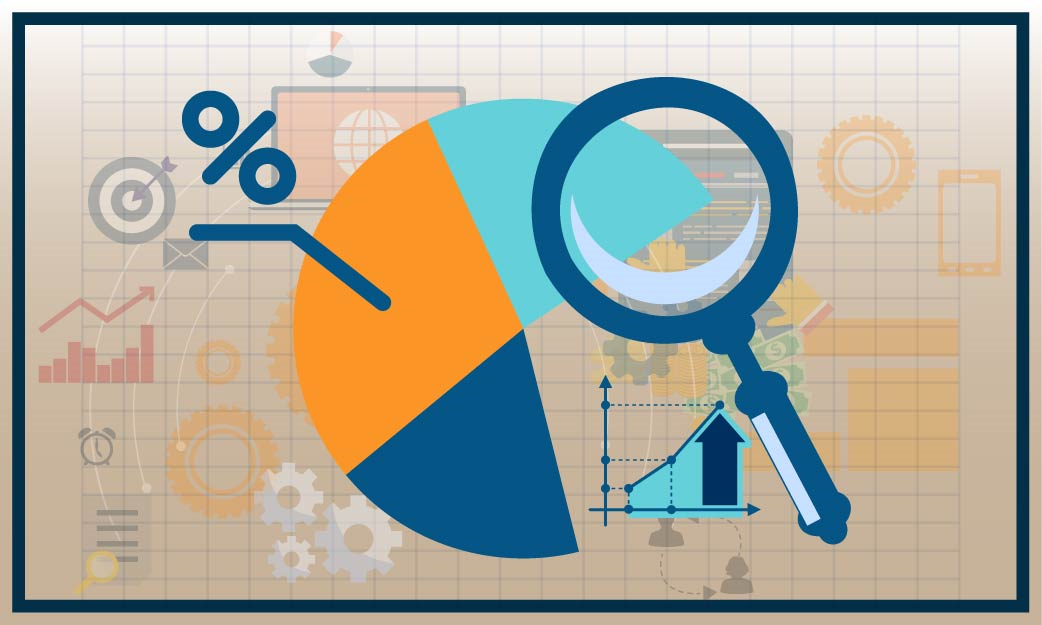 Docketing Solution Market Forecast 2020-2025, Latest Trends and Opportunities